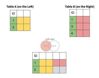 Left Join.jpg