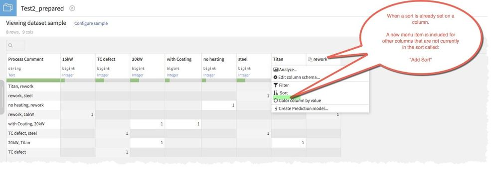 Showing a place where add sort could be added when one already has a sort column set.