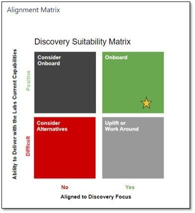 Alignment Matrix.jpg