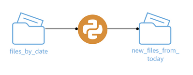 flow_example.PNG