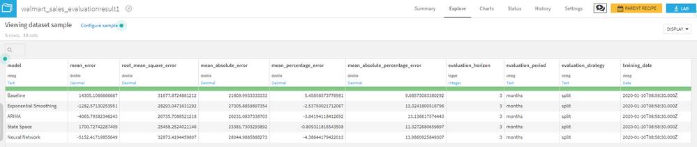 4_dataset.png